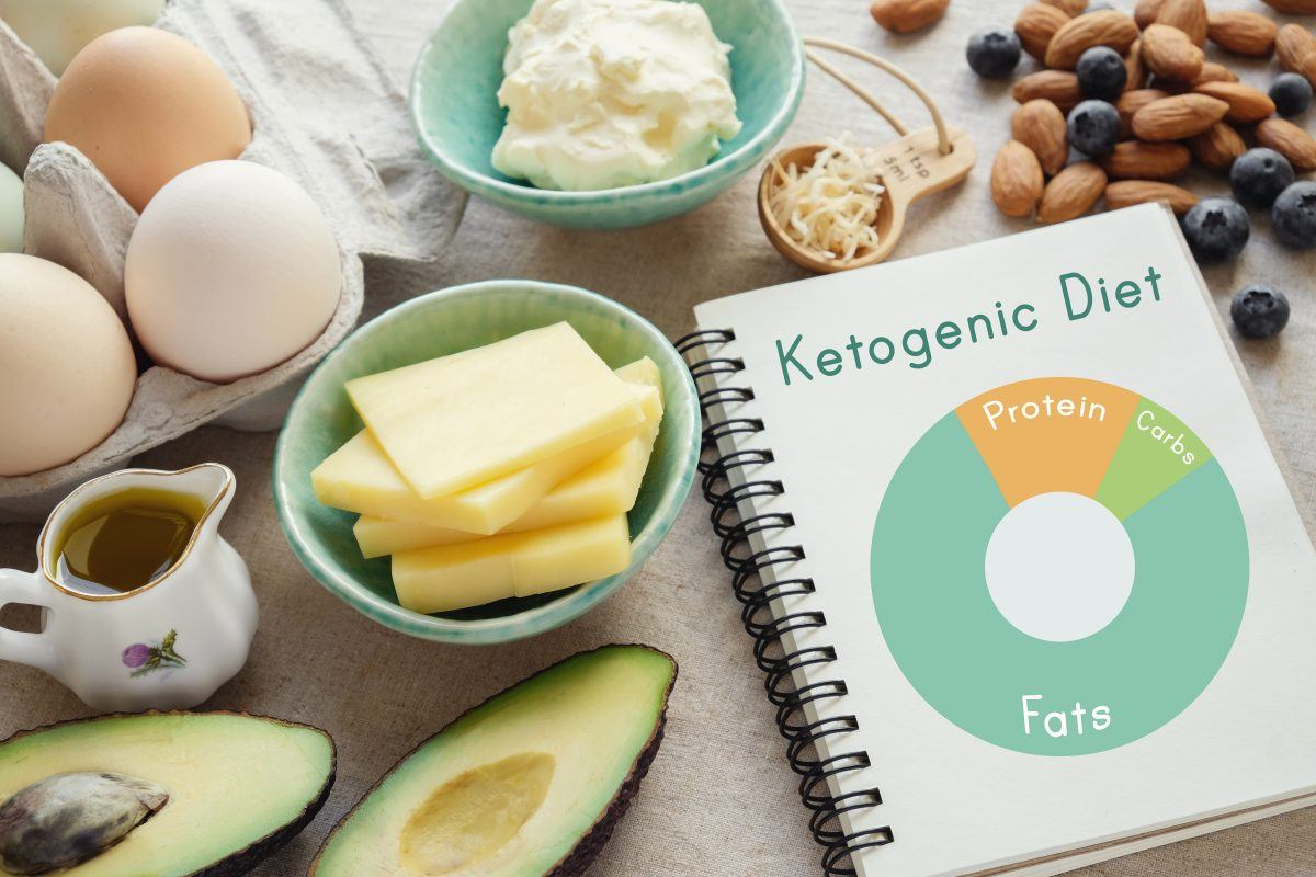 How To Get Into Ketosis Fast (In 24 Hours)? - Keto Concern